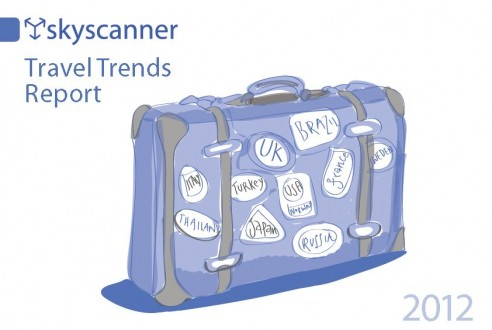 Travel Trends Report